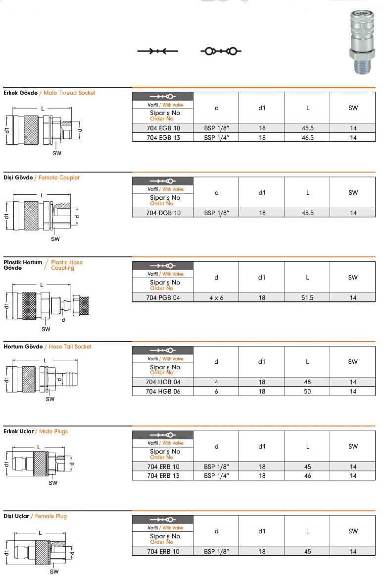 Hidrolik-Serisi-Otomatik-Rakorlar-704-2