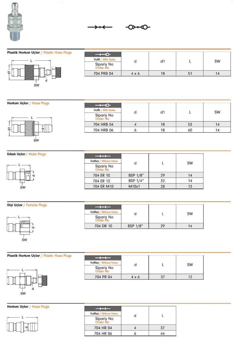 Hidrolik-Serisi-Otomatik-Rakorlar-704-3