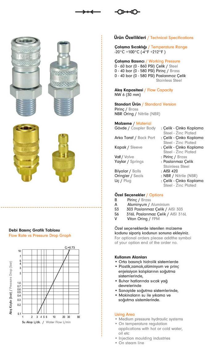 Hidrolik-Serisi-Otomatik-Rakorlar-705-1