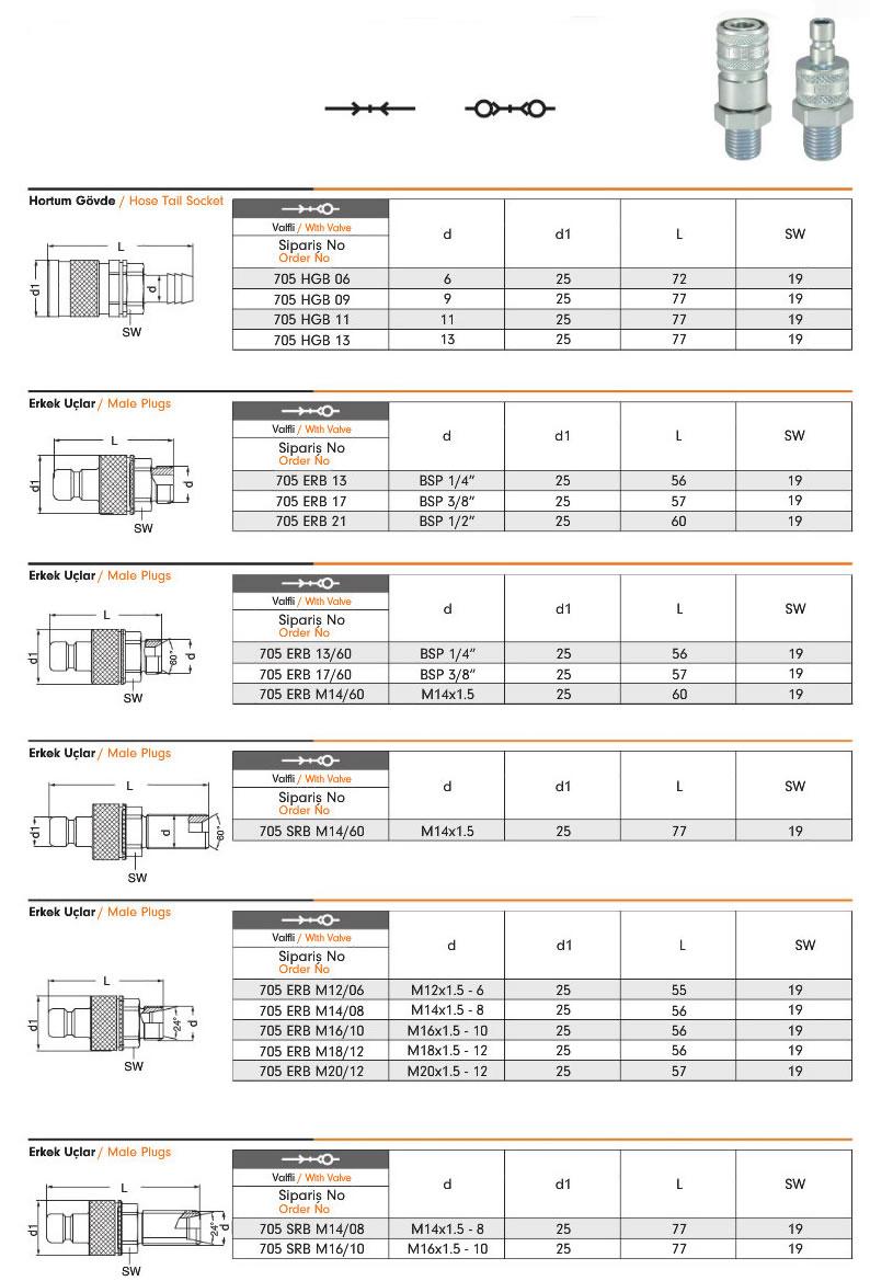 Hidrolik-Serisi-Otomatik-Rakorlar-705-3