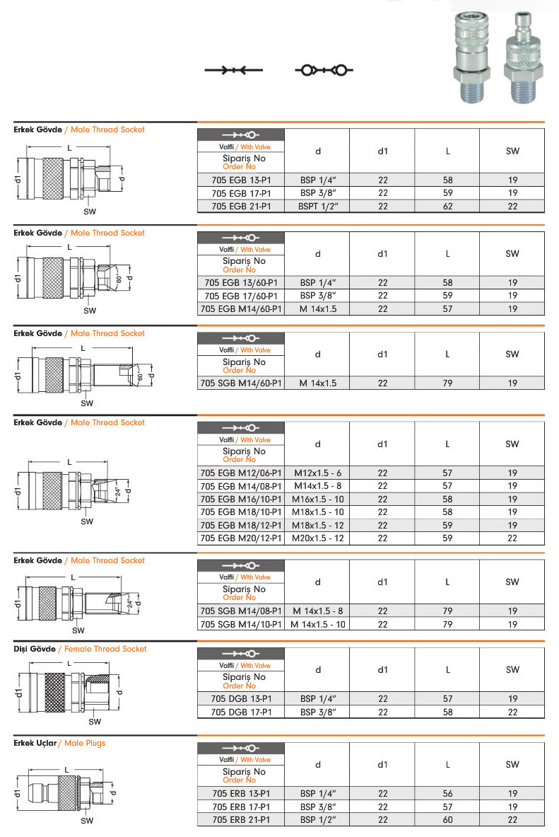 Hidrolik-Serisi-Otomatik-Rakorlar-705p1-1