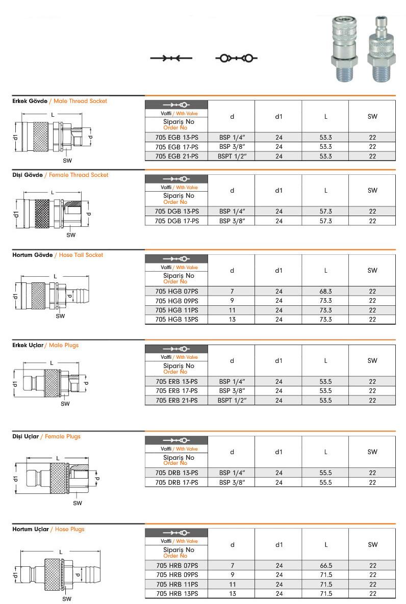 Hidrolik-Serisi-Otomatik-Rakorlar-705ps-1