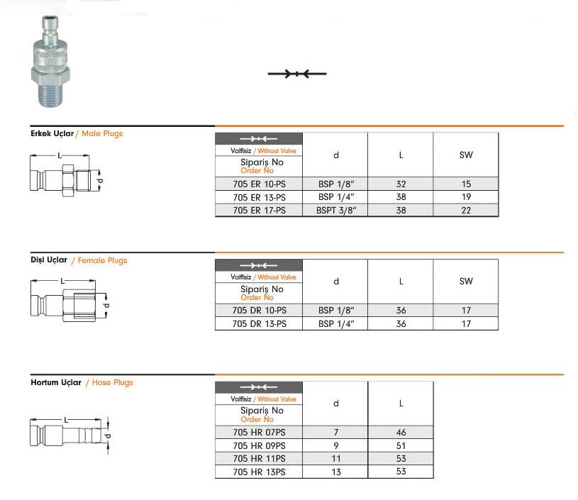Hidrolik-Serisi-Otomatik-Rakorlar-705ps-2