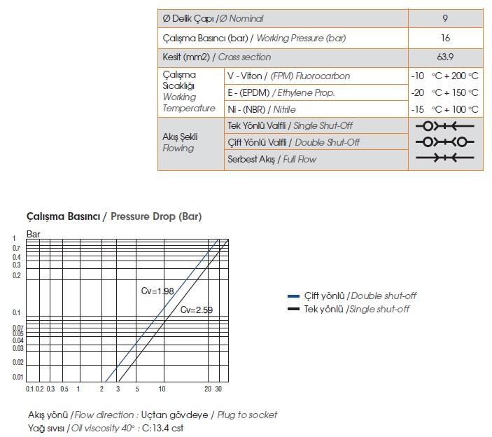 coklu-hizli-baglanti-otomatik-rakorlar-mt1009-ebs-2