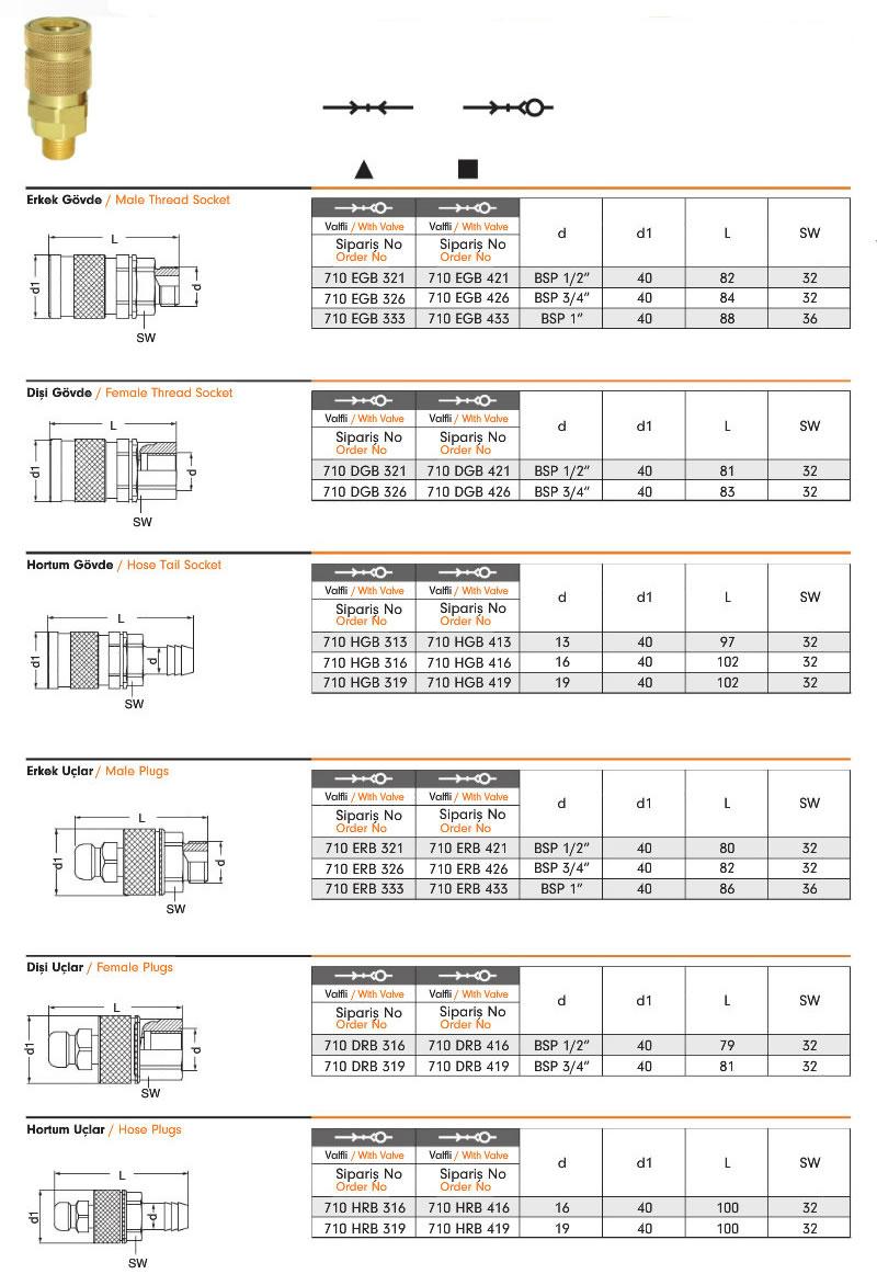 gaz-serisi-otomatik-rakor-710K-2