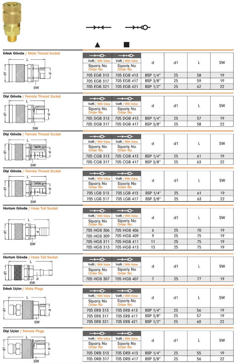 gaz-serisi-otomatik-rakorlar-705K-2