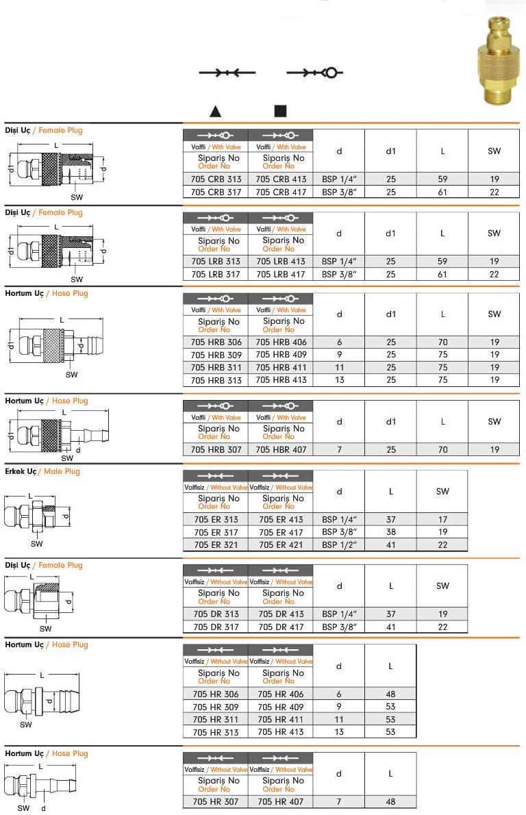 gaz-serisi-otomatik-rakorlar-705K-3