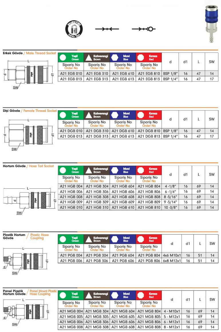 gaz-serisi-otomatik-rakorlar-a21K-2