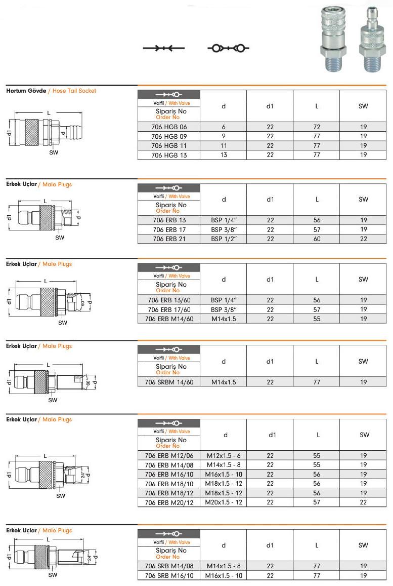 hidrolik-otomatik-rakor-706-3
