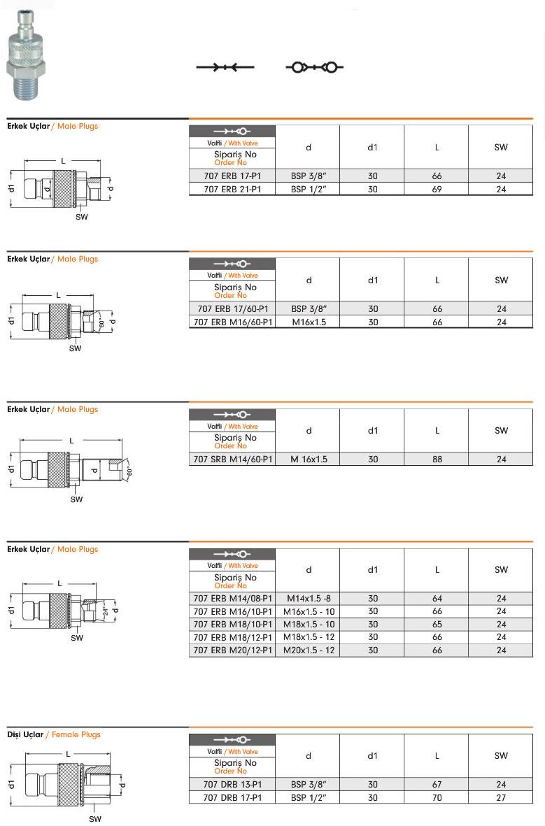 hidrolik-otomatik-rakorlar-707P1-2