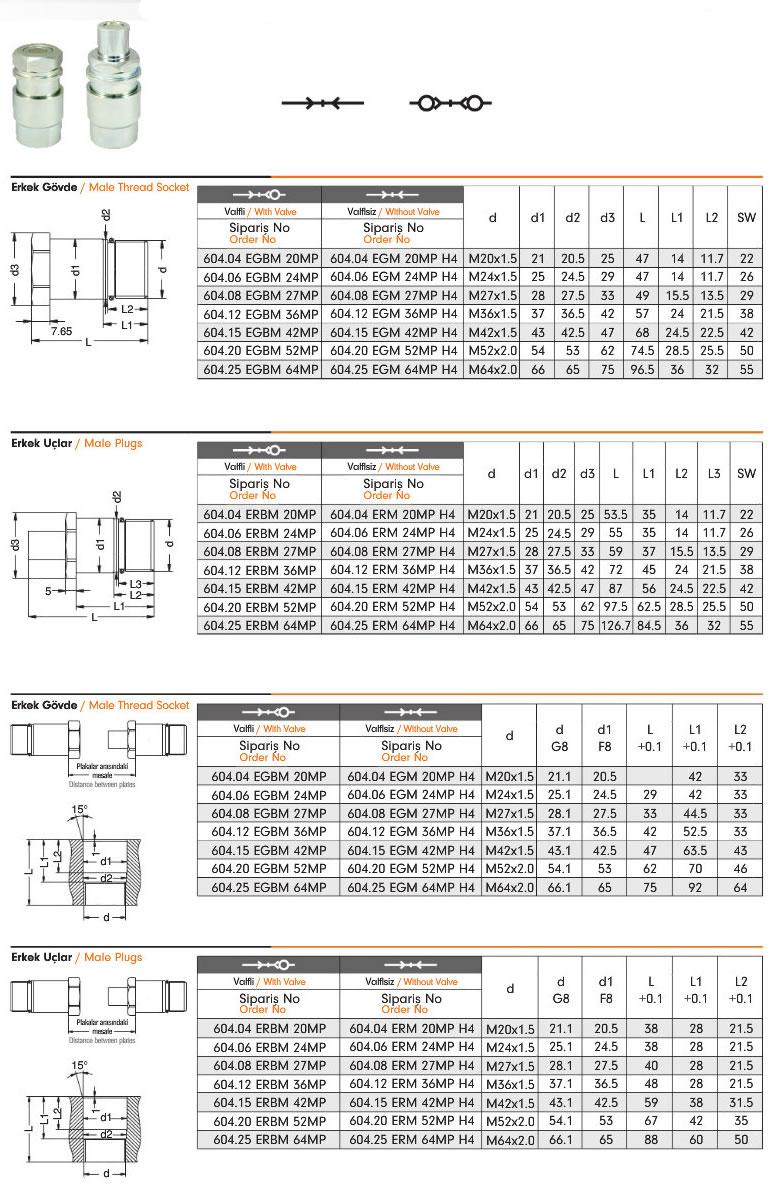 hidrolik-serisi-otomatik-rakorlar-604-2