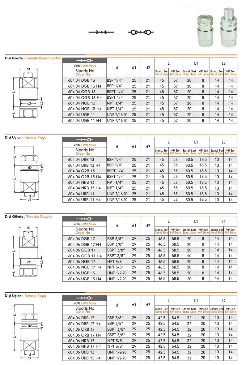 hidrolik-serisi-otomatik-rakorlar-604-3