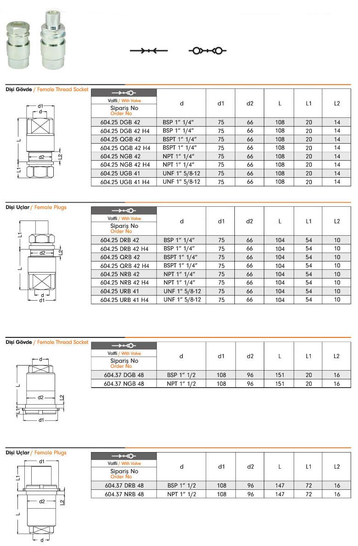 hidrolik-serisi-otomatik-rakorlar-604-6