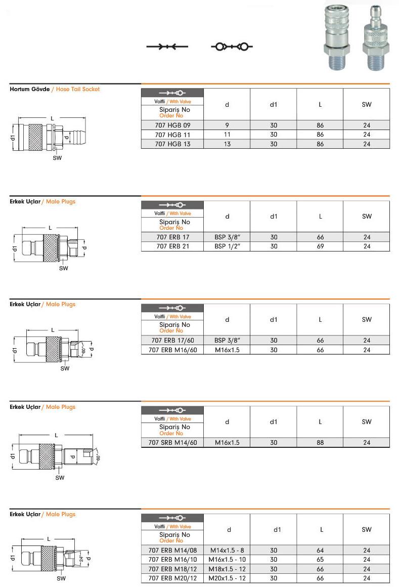 hidrolik-serisi-otomatik-rakorlar-707-3