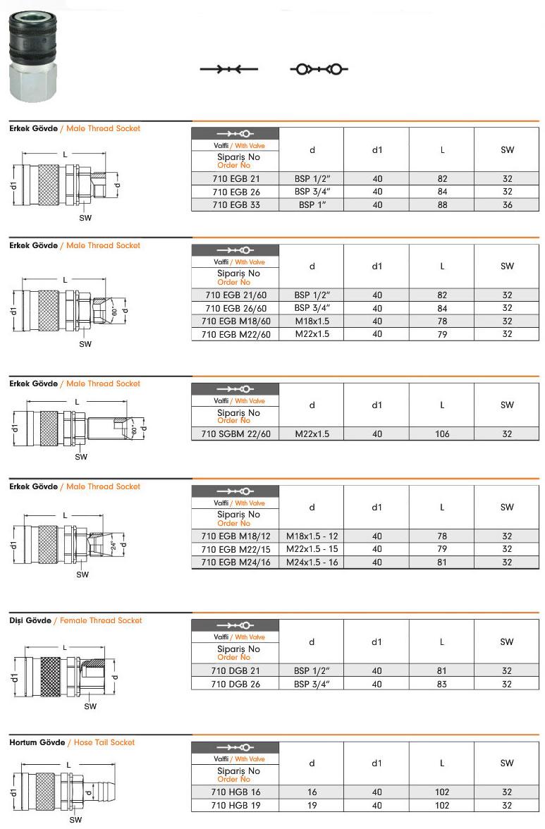 hidrolik-serisi-otomatik-rakorlar-710-2
