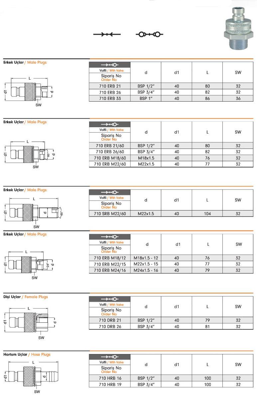 hidrolik-serisi-otomatik-rakorlar-710-3
