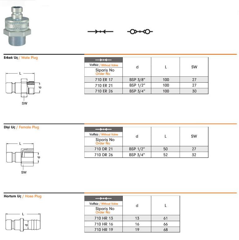 hidrolik-serisi-otomatik-rakorlar-710-4