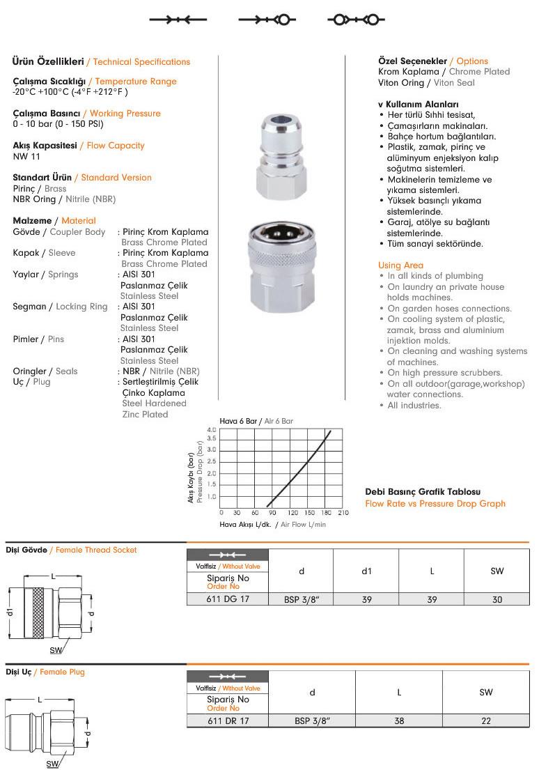 pnomatik-otomatik-rakor-611-1