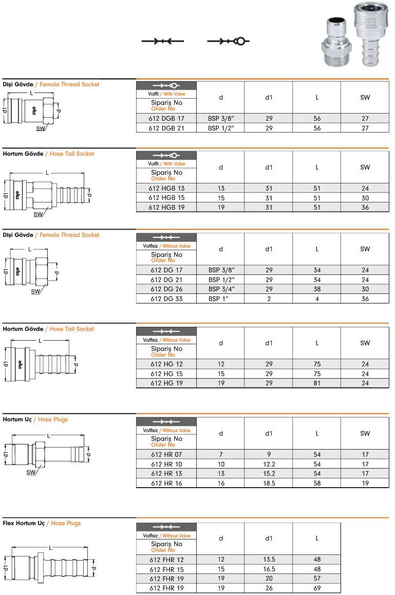 pnomatik-otomatik-rakor-612-2