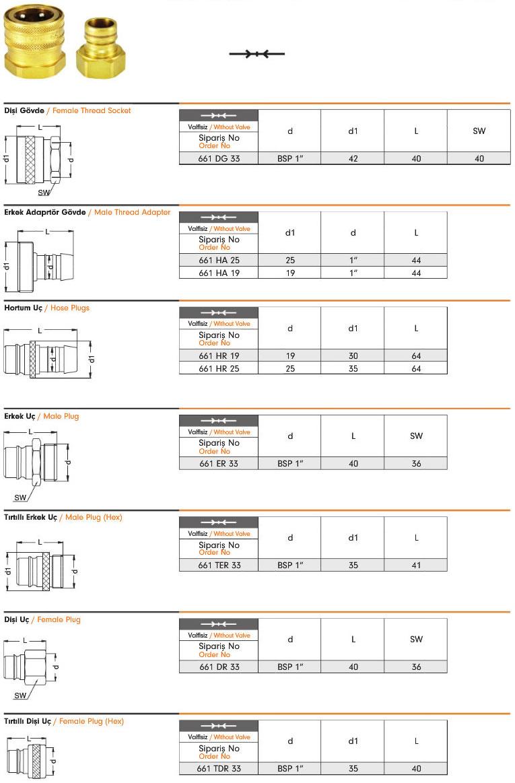 pnomatik-otomatik-rakor-661-2