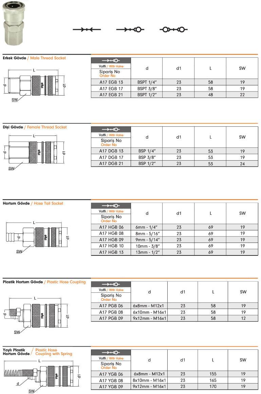 pnomatik-otomatik-rakor-A17-2