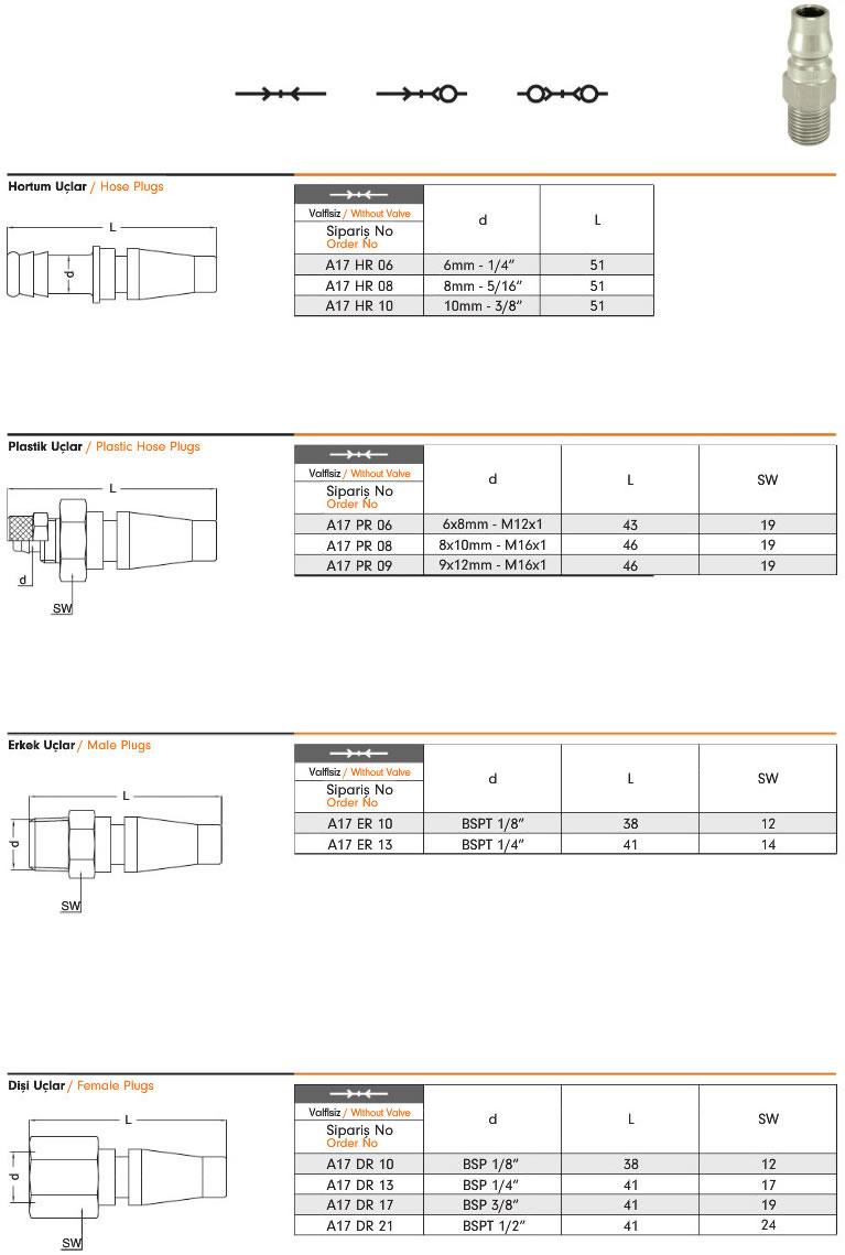 pnomatik-otomatik-rakor-A17-3
