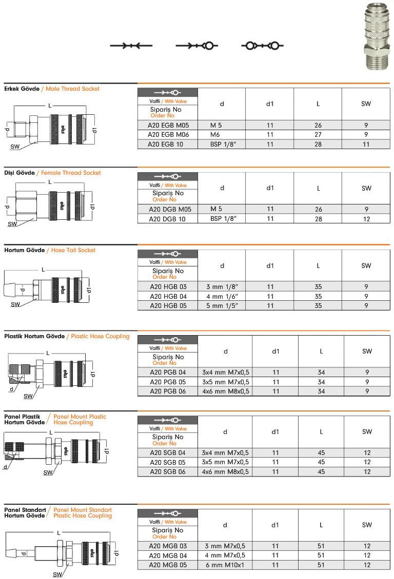 pnomatik-otomatik-rakor-A20-2