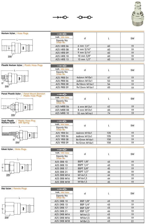 pnomatik-otomatik-rakor-A25-4