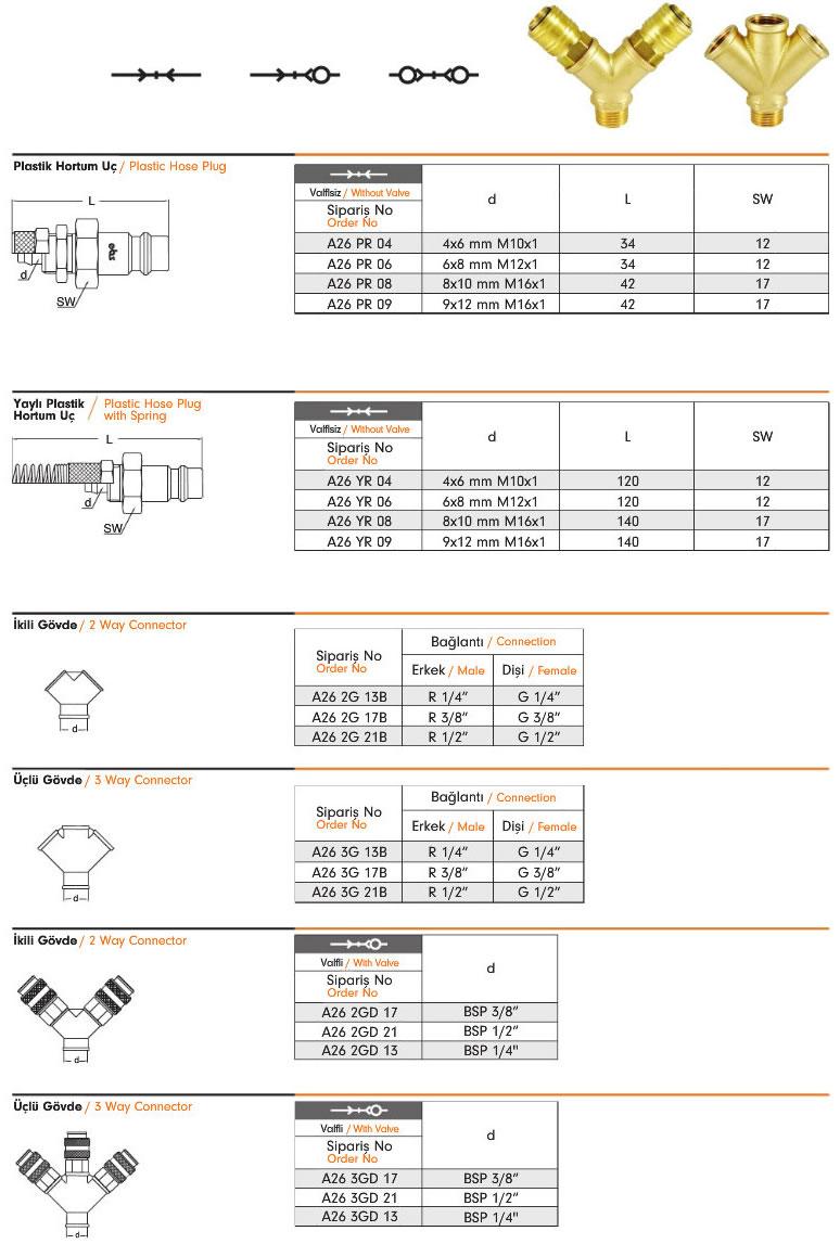 pnomatik-otomatik-rakor-A26-4