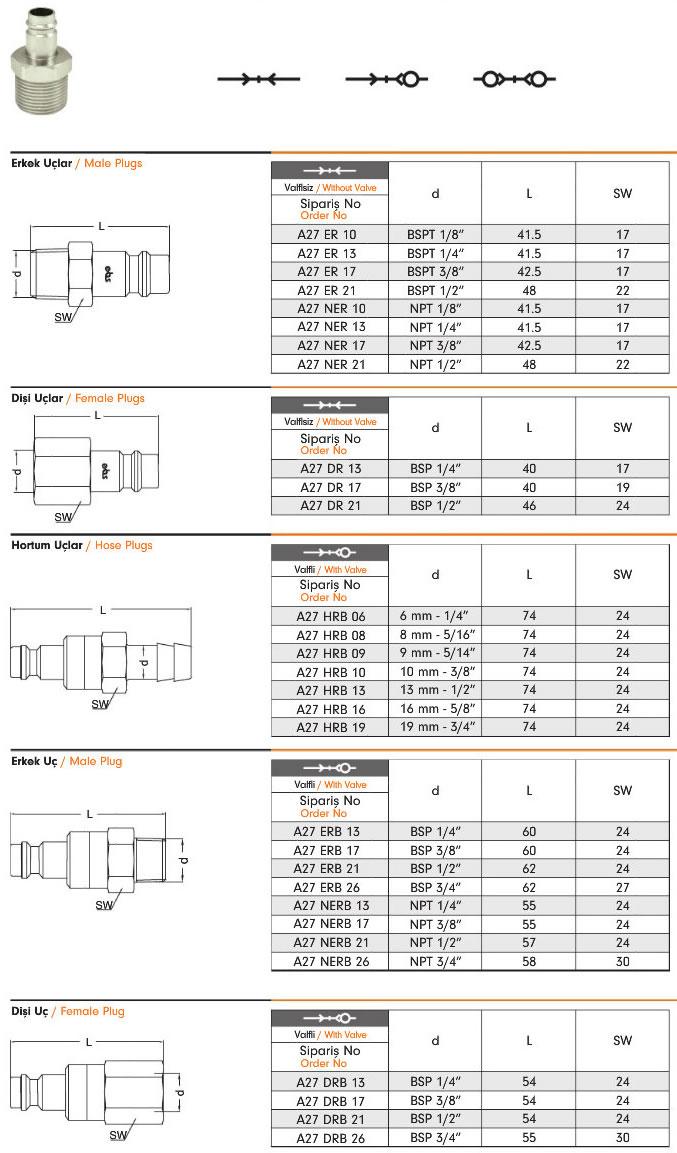 pnomatik-otomatik-rakor-A27-3