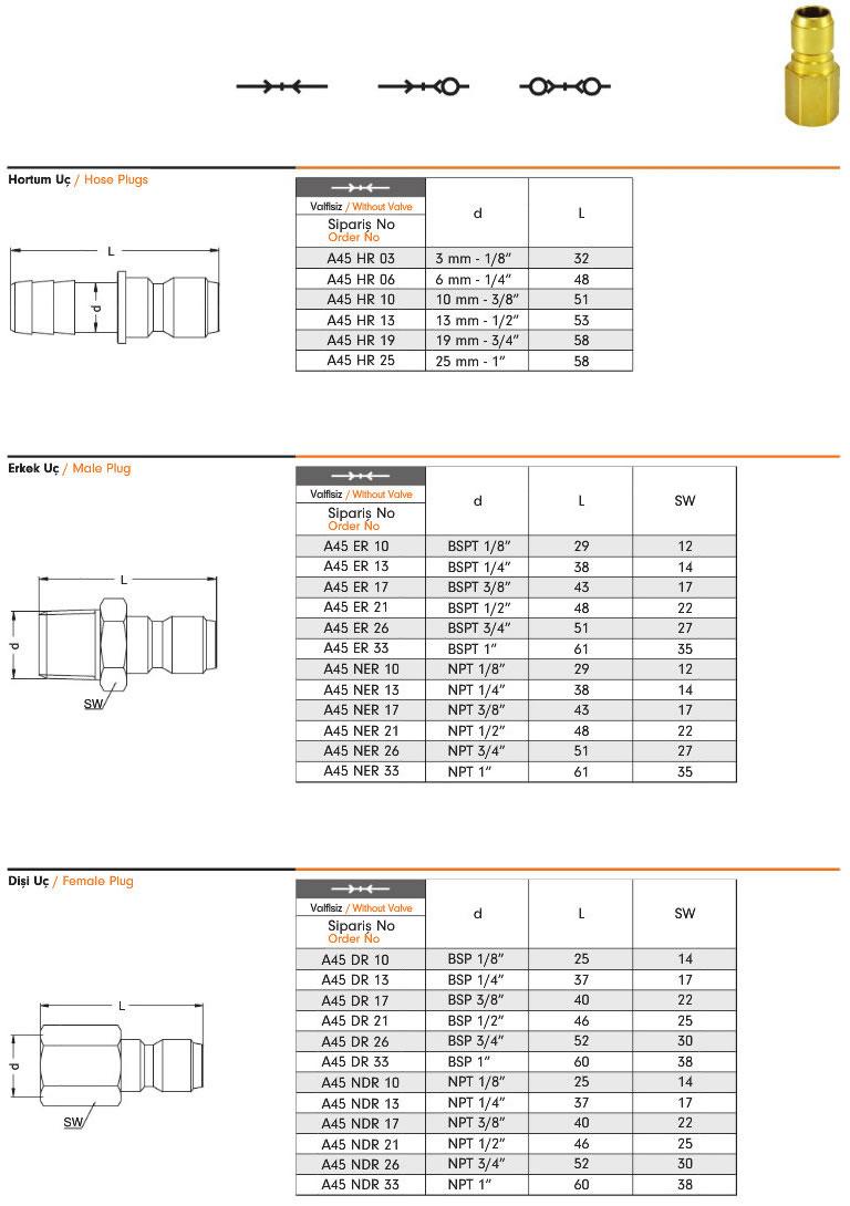 pnomatik-otomatik-rakor-A45-3