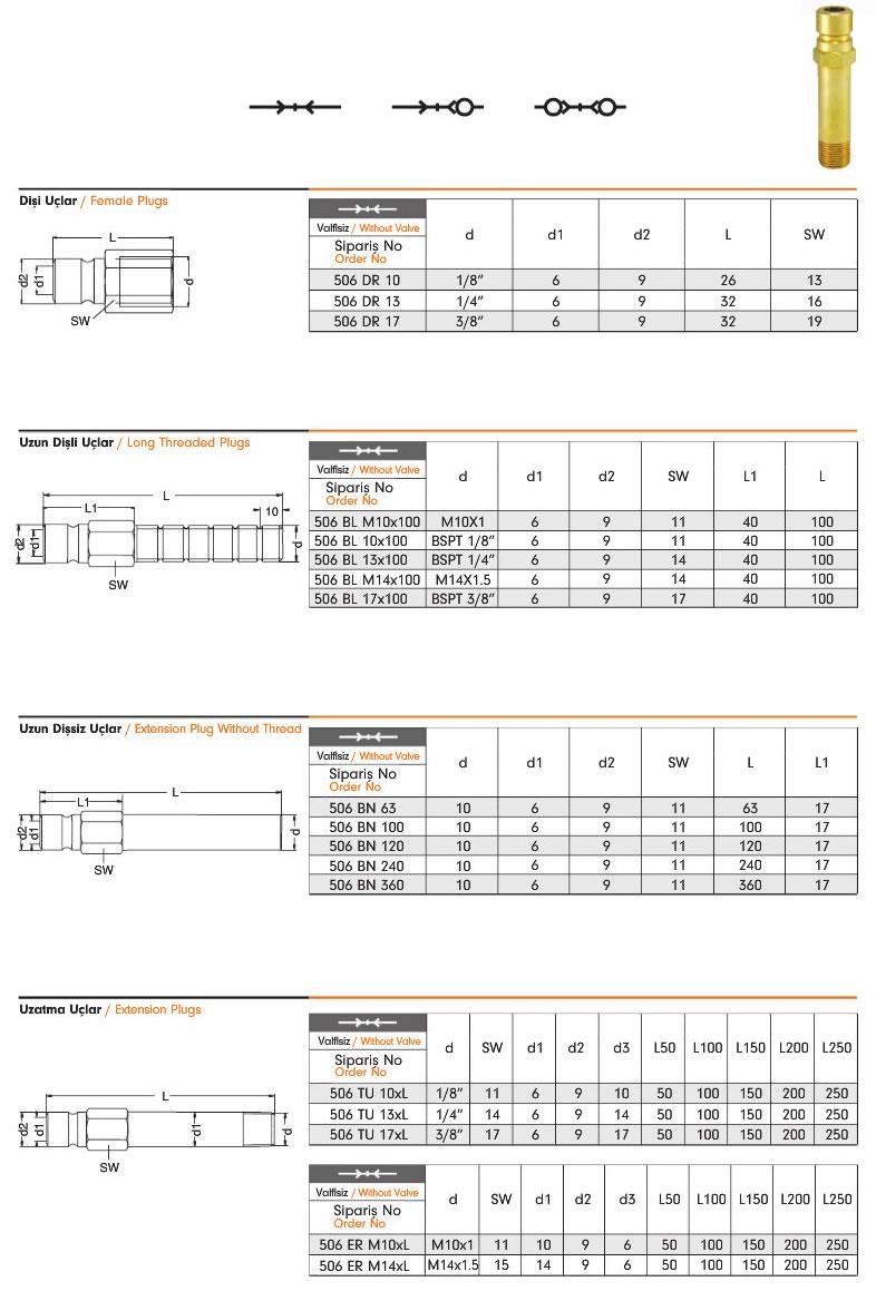 su-serisi-otomatik-rakorlar-506-ebs-7