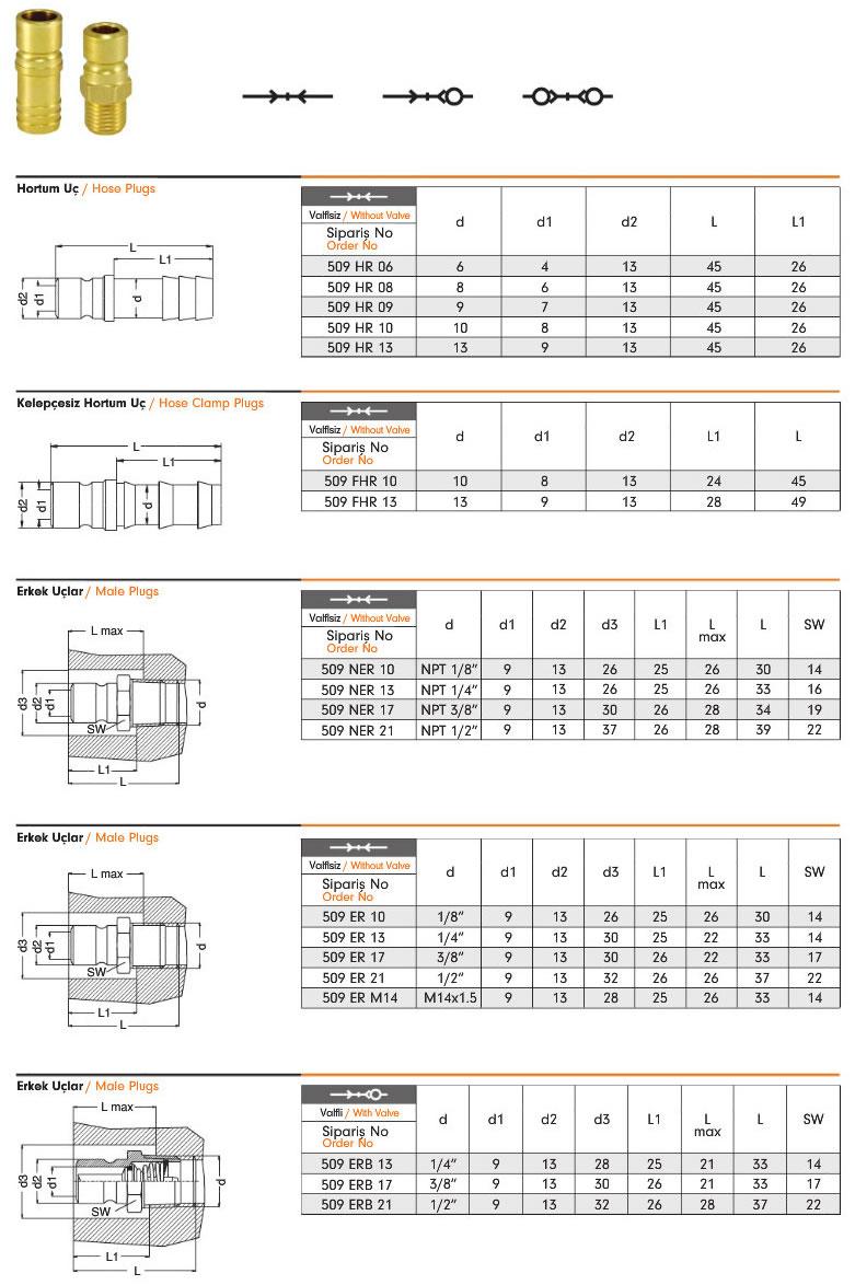 su-serisi-otomatik-rakorlar-509-ebs-6