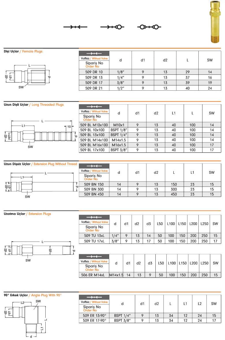 su-serisi-otomatik-rakorlar-509-ebs-7