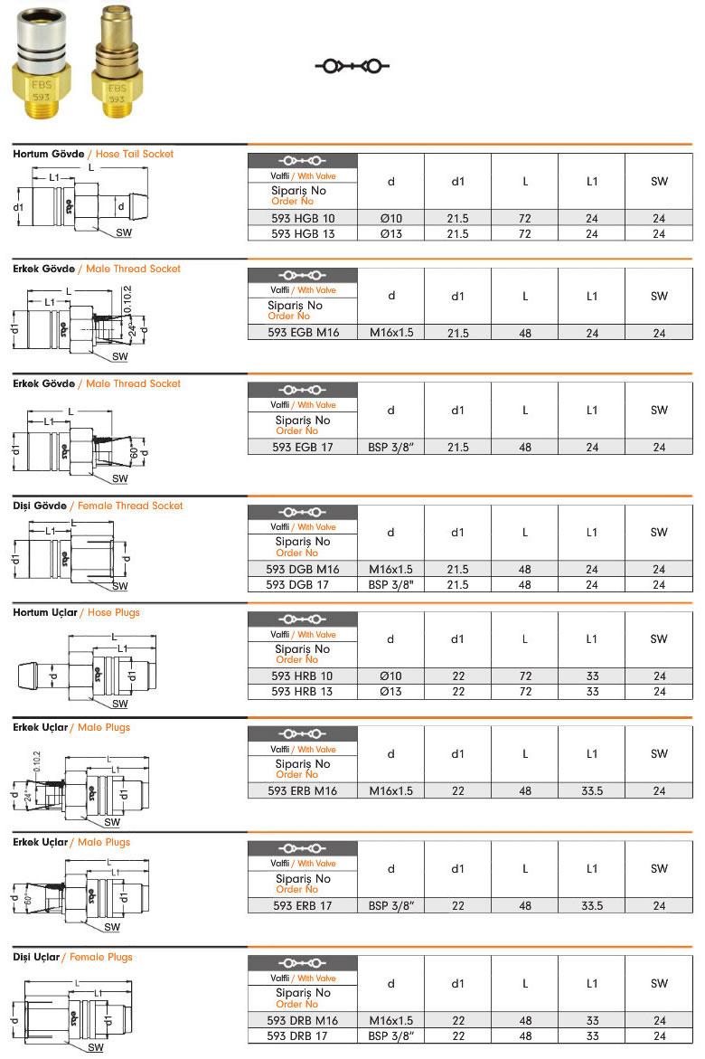 su-serisi-otomatik-rakorlar-593-ebs-2